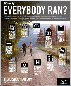 What if Everybody Ran?
