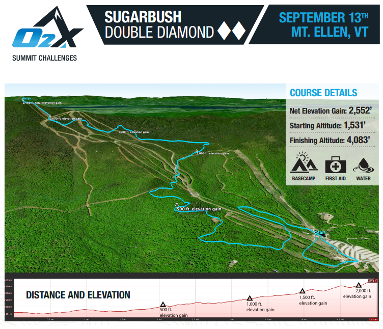 Sugarbush O2X Double Diamond Map