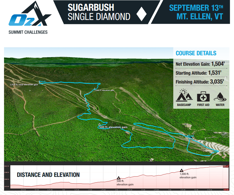 Sugarbush O2X Single Diamond map