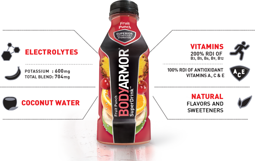 about-bodyarmor-infographic-3