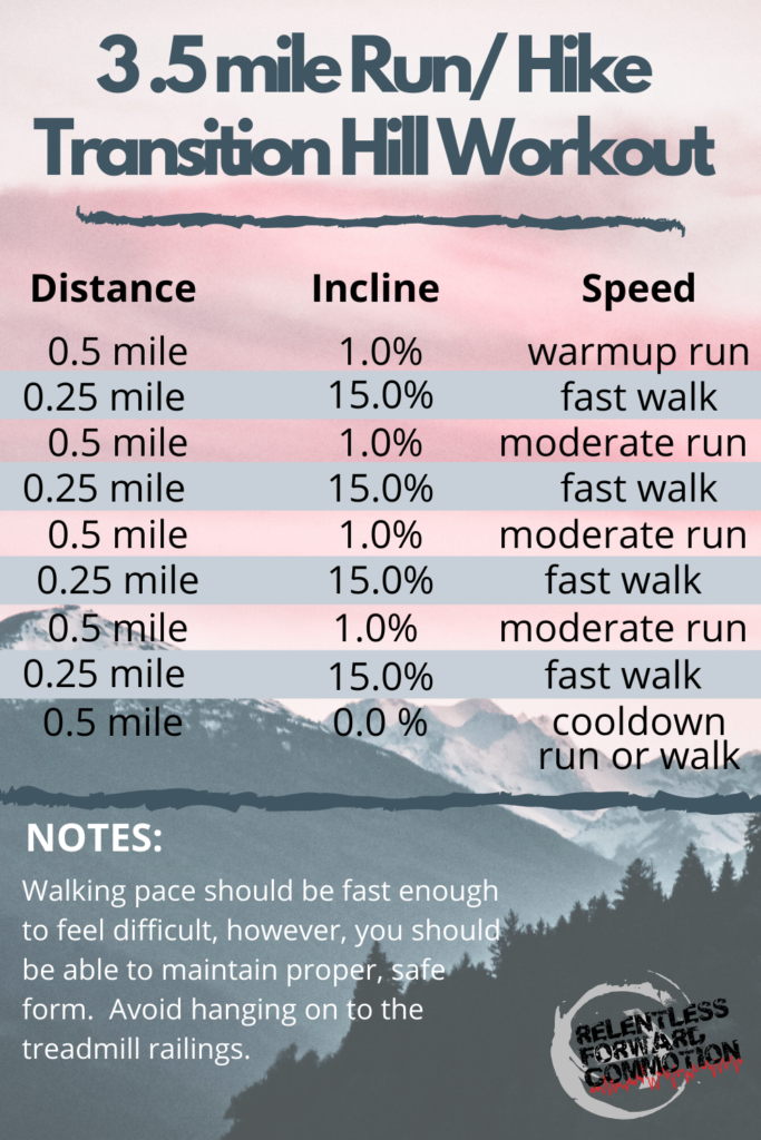 5 Fun Treadmill Workouts for Trail & Ultra Runners