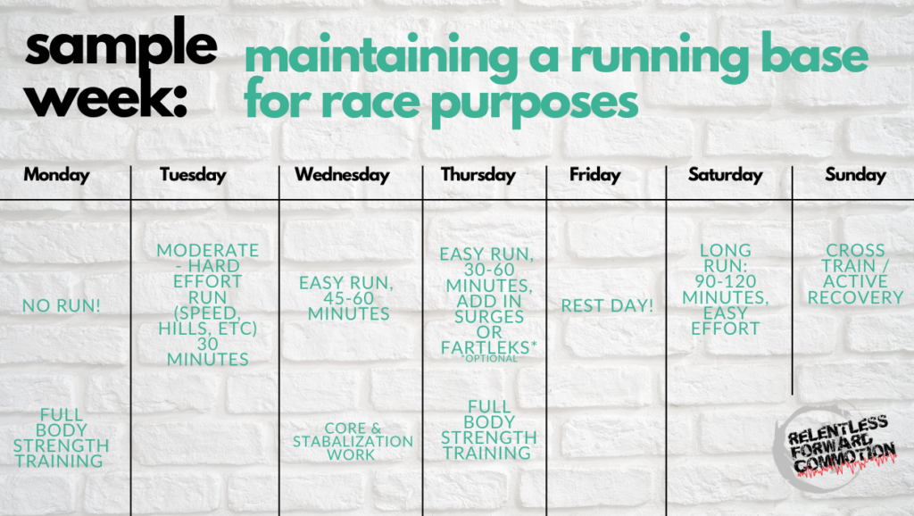 How to maintain running fitness - for both health purposes and maintaining running base mileage - when you aren't training for a race